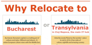 Why Relocate to Bucharest or Transylvania Infographic