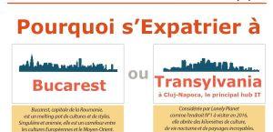 Pourquoi s'installer à Bucarest ou en Transylvanie